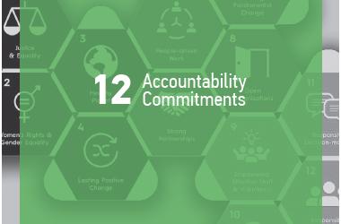 MIO-ECSDE' 2021 Accountability Report