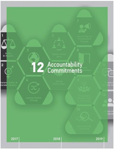 Rapport de responsabilité du MIO-ECSDE' 2021